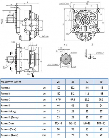 Насос шестеренный НШ 50М-3Л (левый)