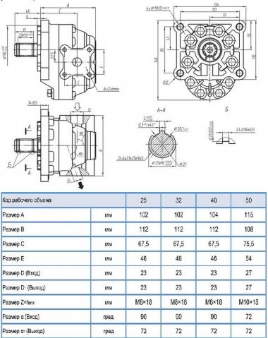 Насос шестеренный НШ 32М-3Л (левый)