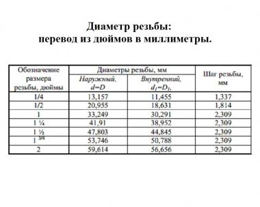 Фильтр всасывающий  ФВ 10-00.000