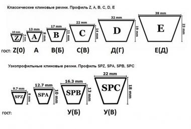 А-1250 ремень БЦ
