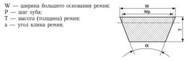 45х22-4000 (НМ 50х20) ремень вариаторный